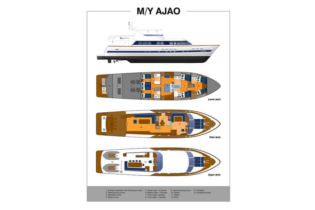 Baglietto89 layout luxury Yacht Thailand